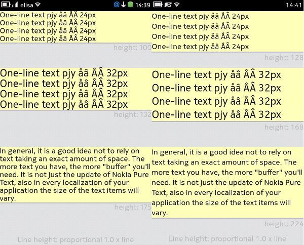 Font sizes in different Harmattan releases